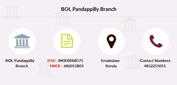 Bank-of-india Pandappilly branch