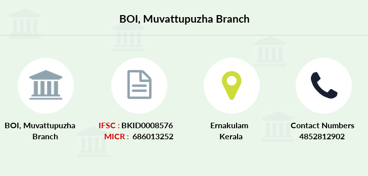 Bank-of-india Muvattupuzha branch