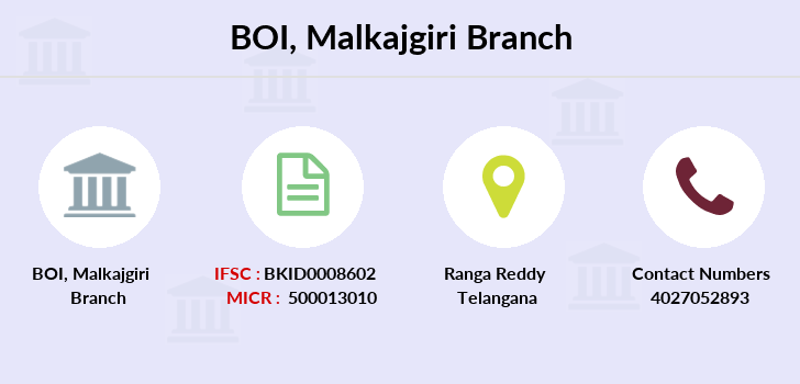 Bank-of-india Malkajgiri branch