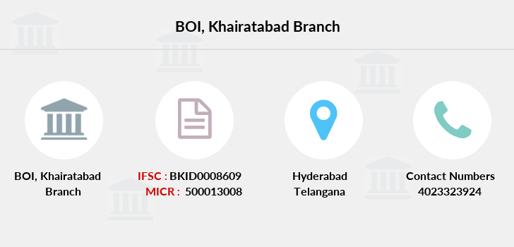 Bank-of-india Khairatabad branch