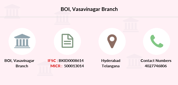 Bank-of-india Vasavinagar branch