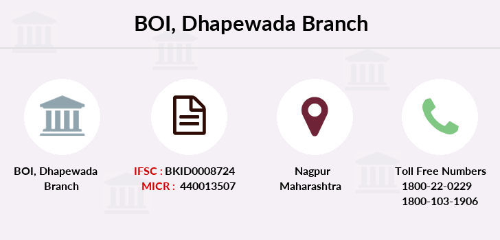 Bank-of-india Dhapewada branch