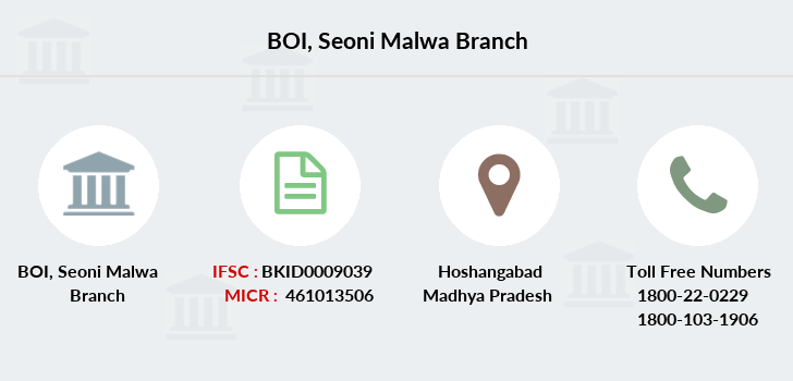 Bank-of-india Seoni-malwa branch