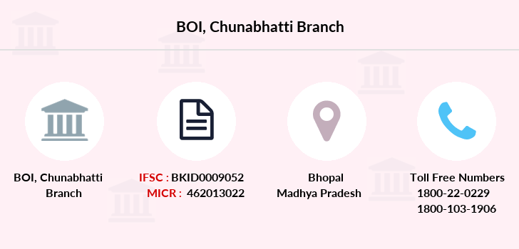 Bank-of-india Chunabhatti branch