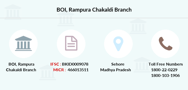 Bank-of-india Rampura-chakaldi branch
