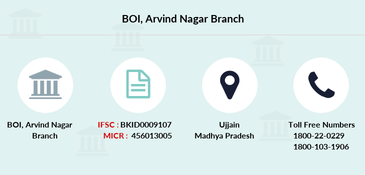 Bank-of-india Arvind-nagar branch