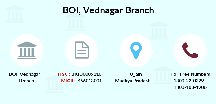 Bank-of-india Vednagar branch