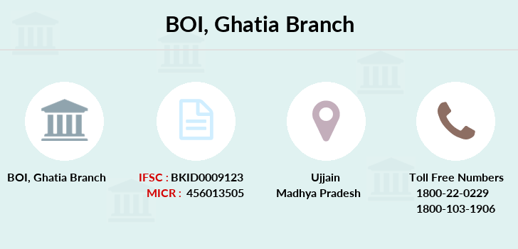 Bank-of-india Ghatia branch