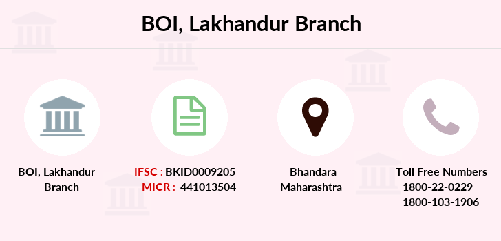 Bank-of-india Lakhandur branch