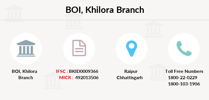 Bank-of-india Khilora branch