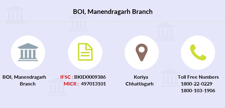 Bank-of-india Manendragarh branch