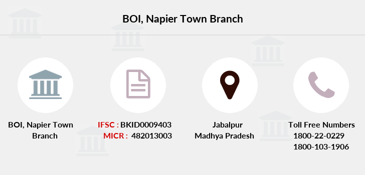 Bank-of-india Napier-town branch