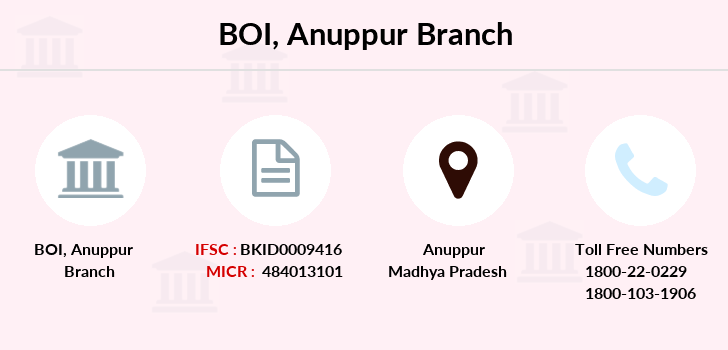 Bank-of-india Anuppur branch