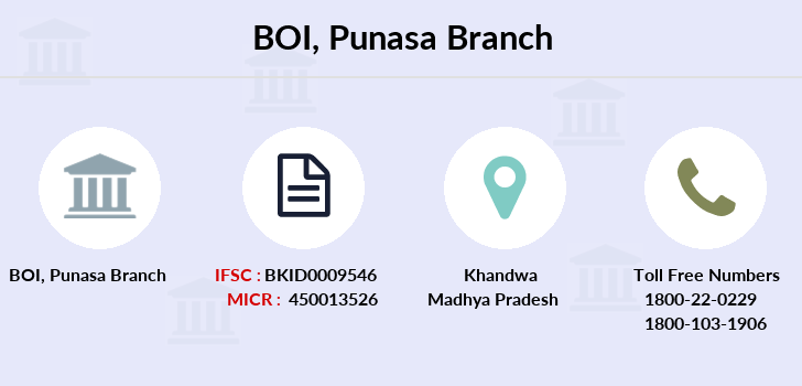 Bank-of-india Punasa branch