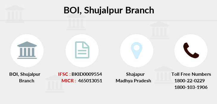 Bank-of-india Shujalpur branch