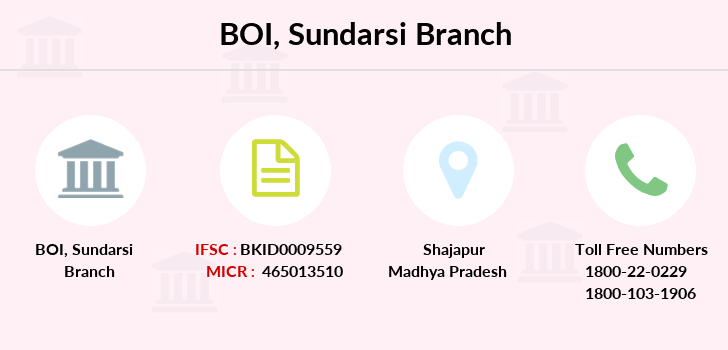 Bank-of-india Sundarsi branch