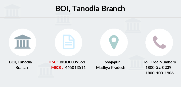 Bank-of-india Tanodia branch