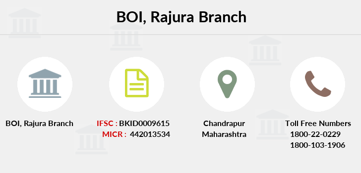 Bank-of-india Rajura branch