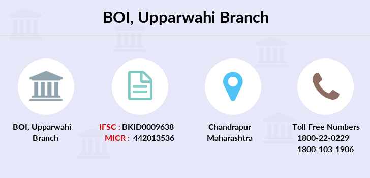 Bank-of-india Upparwahi branch
