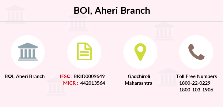 Bank-of-india Aheri branch