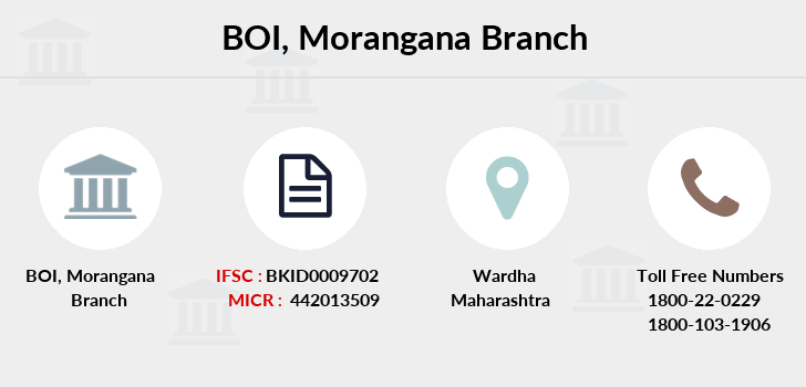 Bank-of-india Morangana branch