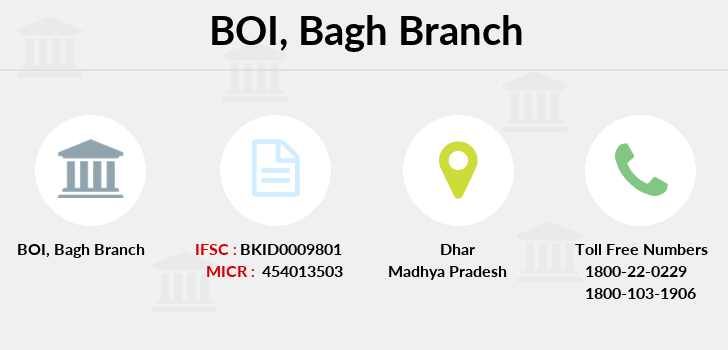 Bank-of-india Bagh branch