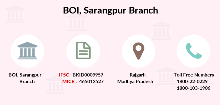 Bank-of-india Sarangpur branch