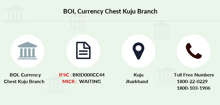 Bank-of-india Currency-chest-kuju branch