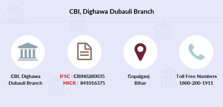 ifsc code central bank of india bihar gopalganj mohammadpur