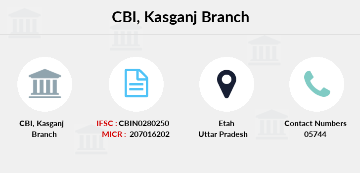 Central-bank-of-india Kasganj branch