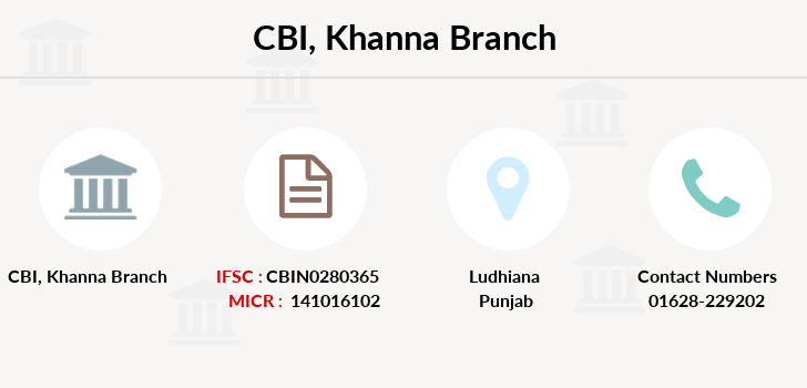 Central-bank-of-india Khanna branch