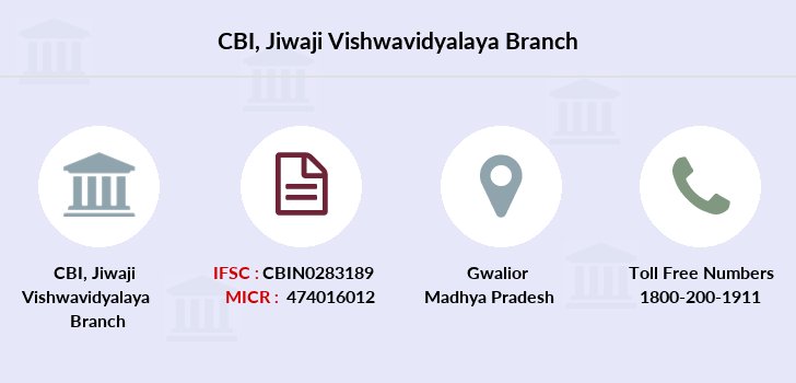 central bank of india gird branch gwalior