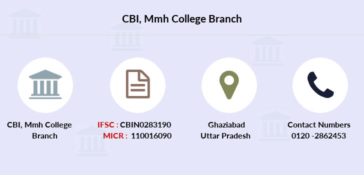 central bank ghaziabad branches