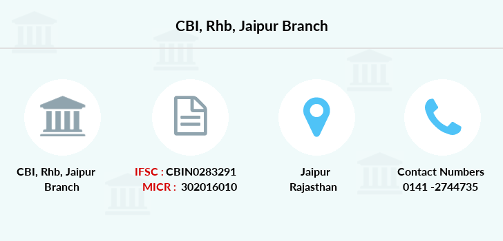 ifsc code central bank of india tonk road jaipur