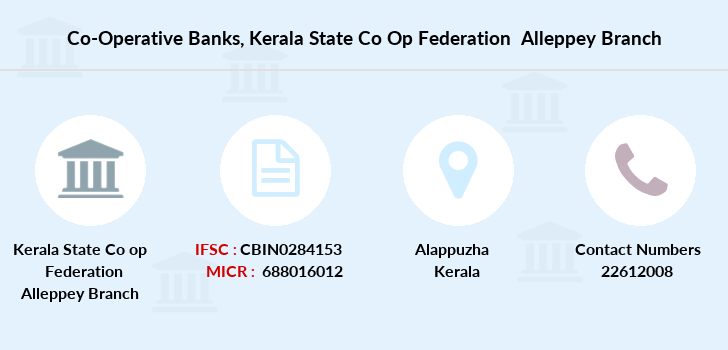Co-operative-banks Kerala-state-co-op-federation-limited-alleppey branch