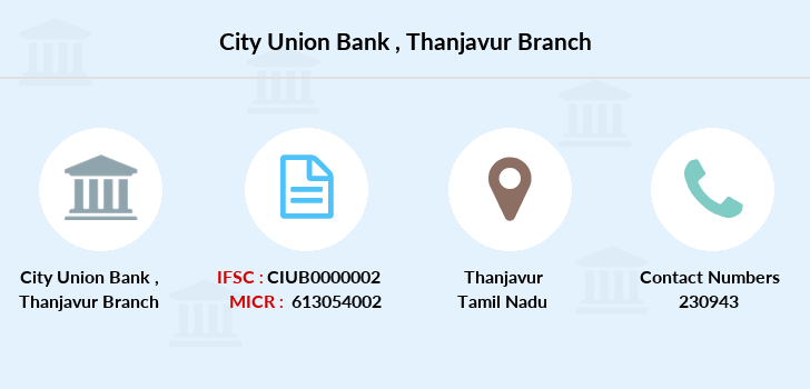 City-union-bank Thanjavur branch