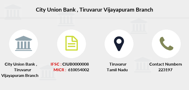 City-union-bank Tiruvarur-vijayapuram branch