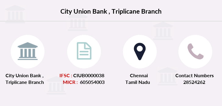 City-union-bank Triplicane branch