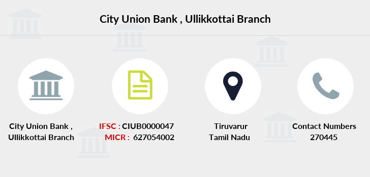 City-union-bank Ullikkottai branch