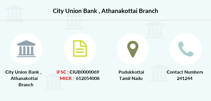 City-union-bank Athanakottai branch