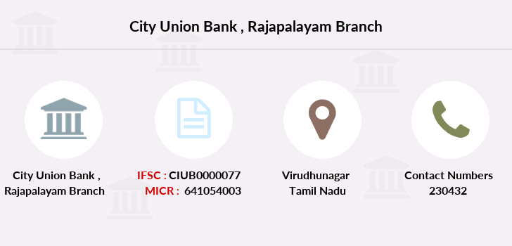 City-union-bank Rajapalayam branch