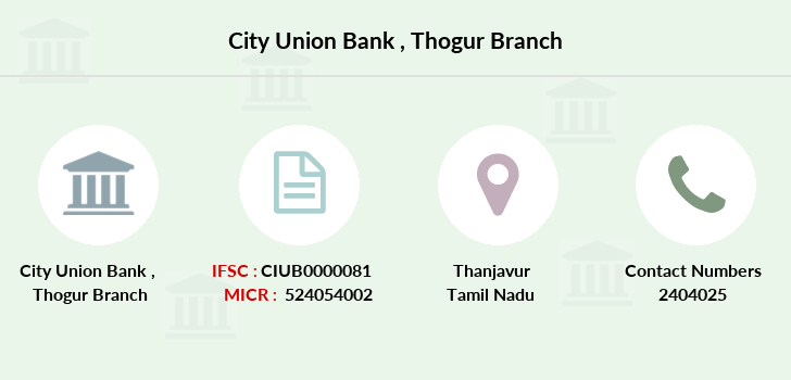 City-union-bank Thogur branch
