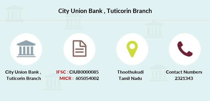 City-union-bank Tuticorin branch