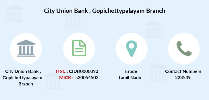 City-union-bank Gopichettypalayam branch