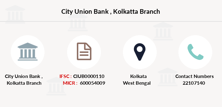 City-union-bank Kolkatta branch
