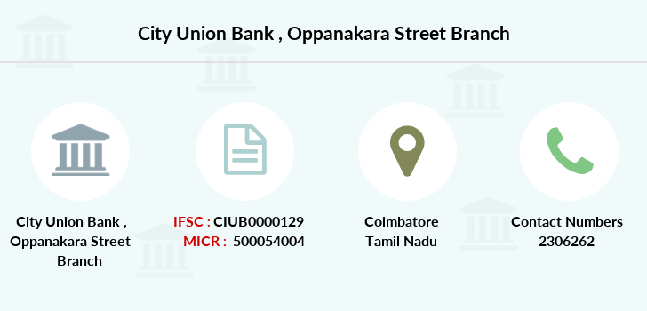 City-union-bank Oppanakara-street branch