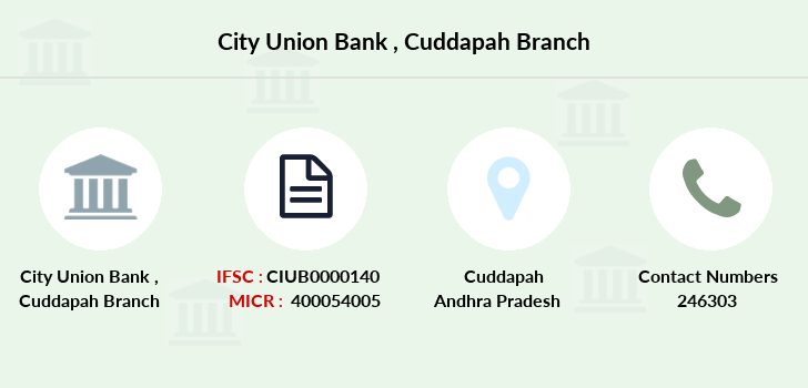City-union-bank Cuddapah branch