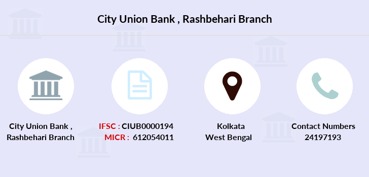 City-union-bank Rashbehari branch