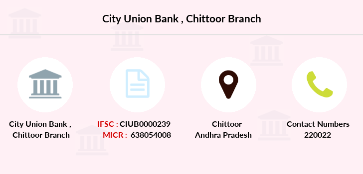 City-union-bank Chittoor branch