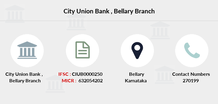 City-union-bank Bellary branch